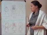 Психология. Родители и дети